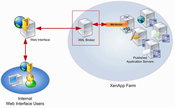 Xml_schema