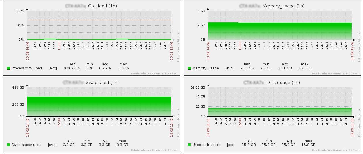 Zab_Temp-XA7x-6
